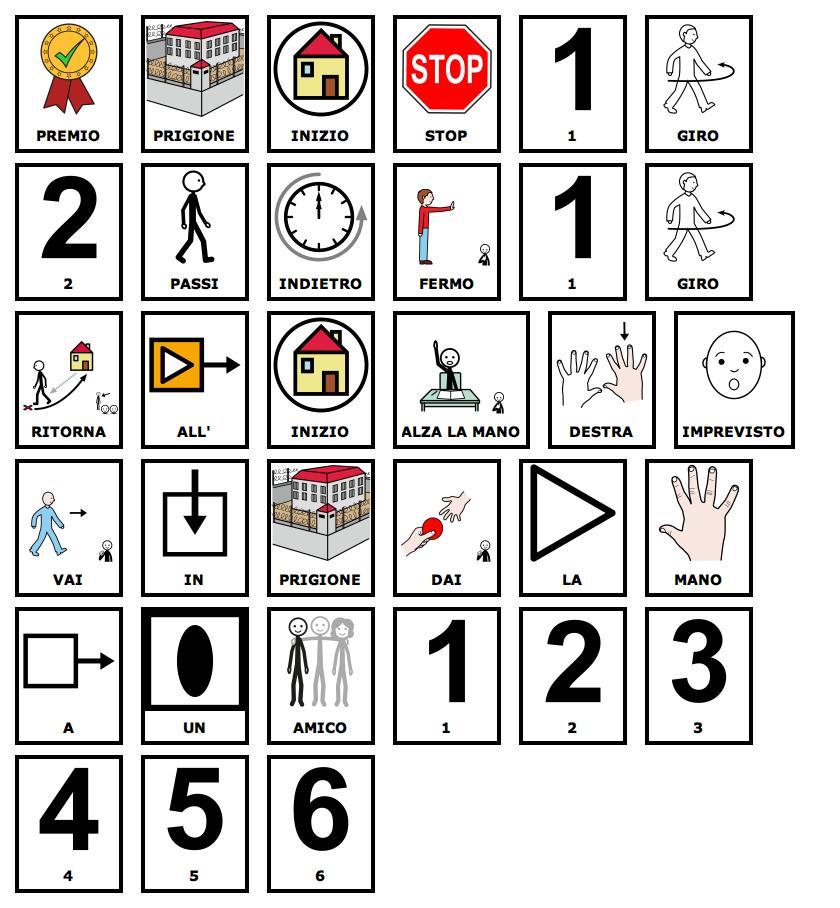 simboli araword